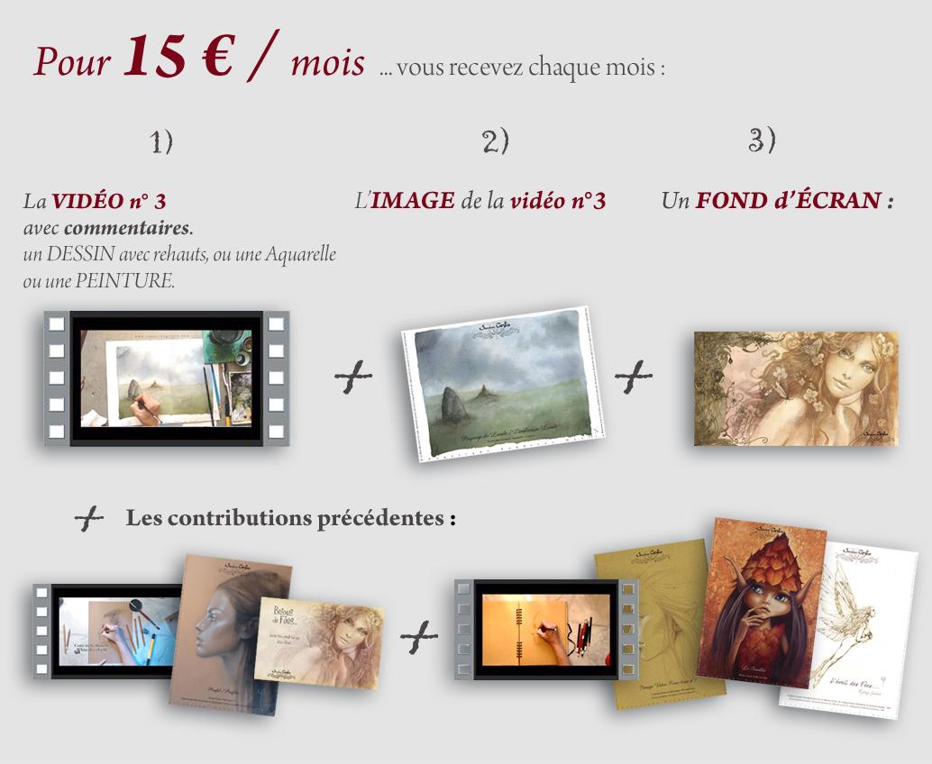 04-GESTIN-sandrine-PLEDGES-15-euros-francais-RESUME